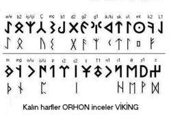 İskandinavya'da Runik Yazı